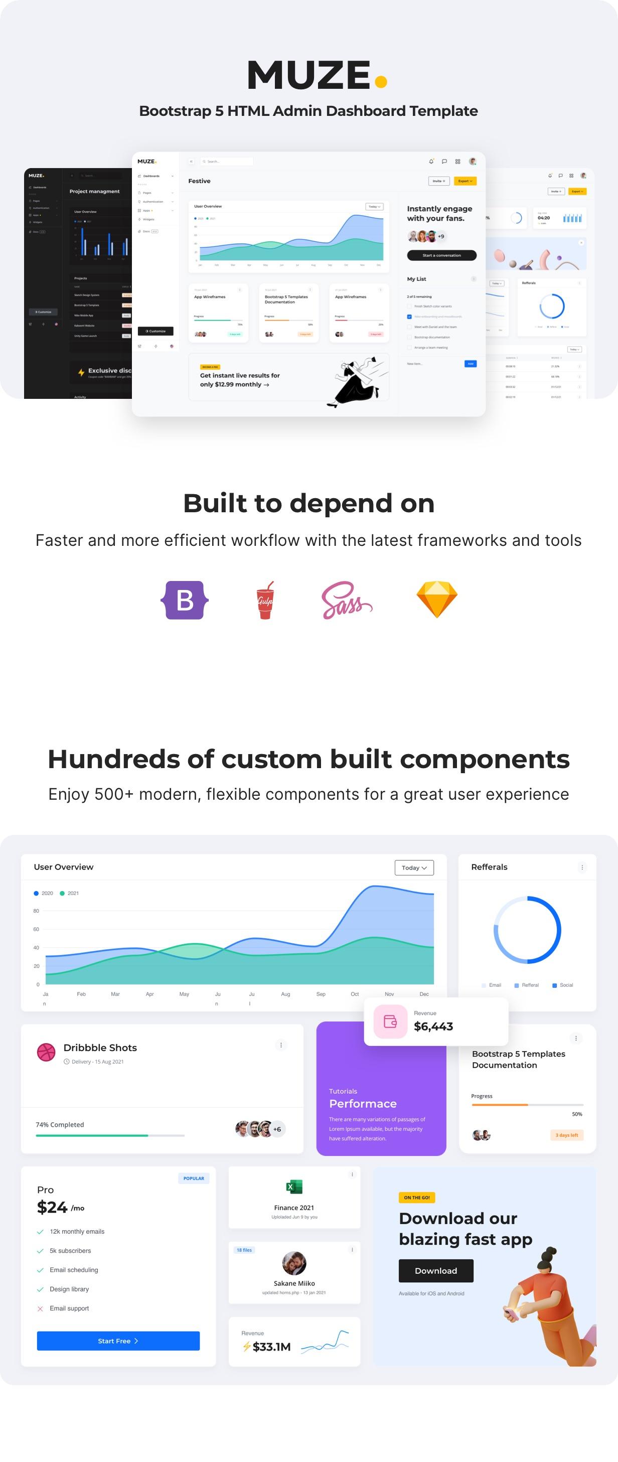 Muze - Bootstrap 5 HTML Admin Dashboard Template - 1