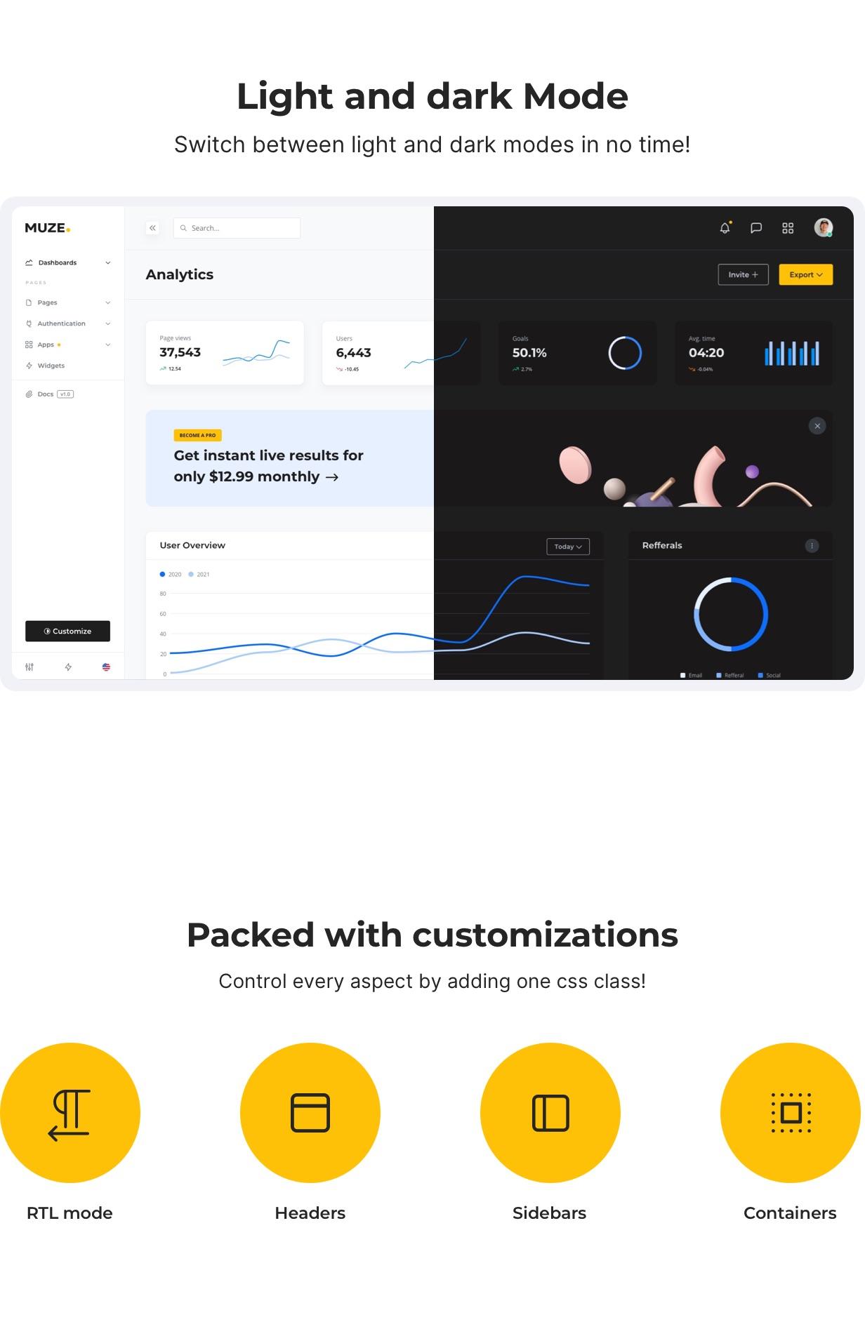 Muze - Bootstrap 5 HTML Admin Dashboard Template - 2