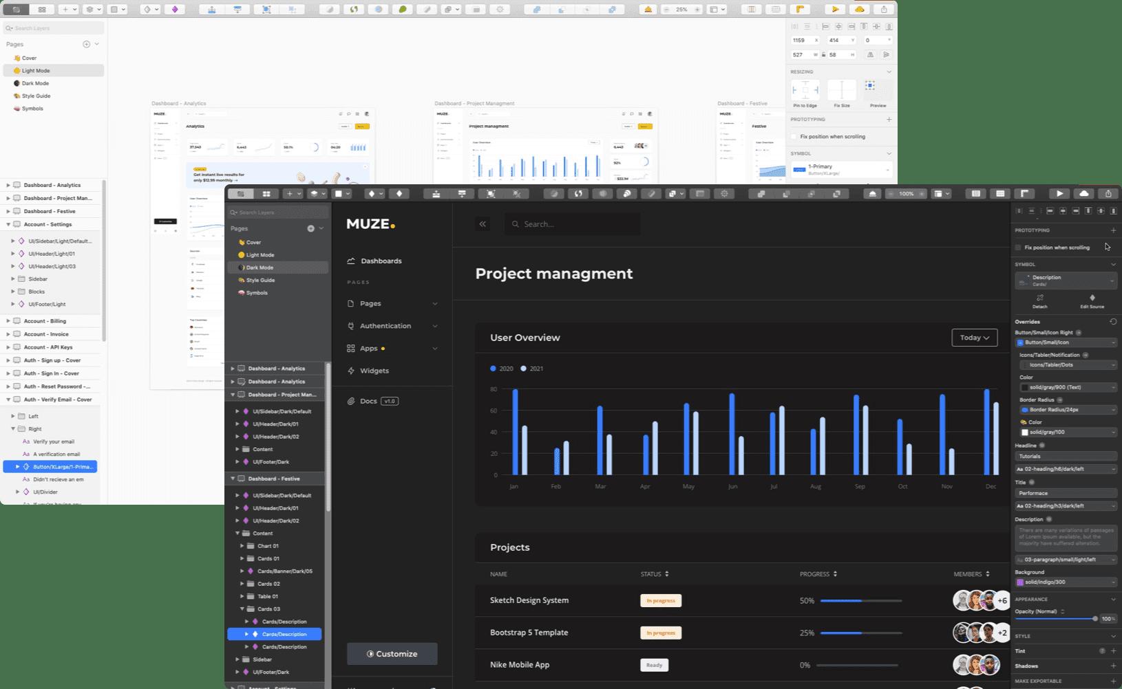 Muze – Admin & Dashboard Bootstrap 5 HTML Template